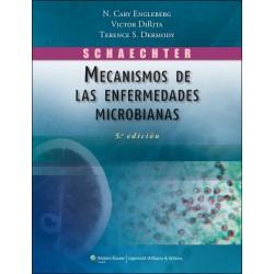 Mecanismos de las enfermedades microbianas
